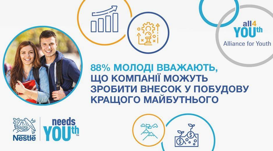 Nestlé оголосила про початок проекту з працевлаштування молоді «Альянс заради молоді» 151
